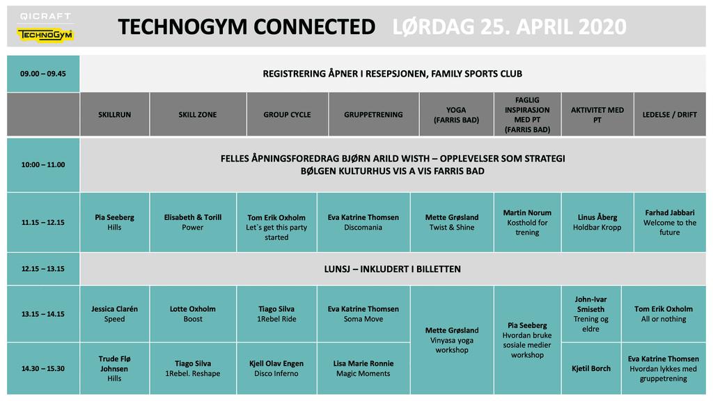technogym connected timeplan lørdag 2020