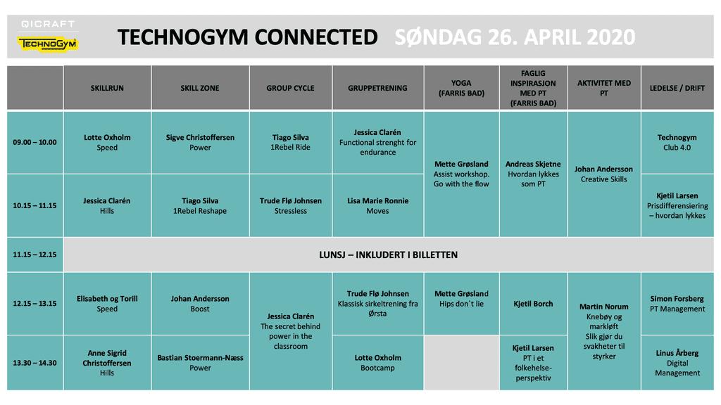 timeplan technogym conencted søndag 2020