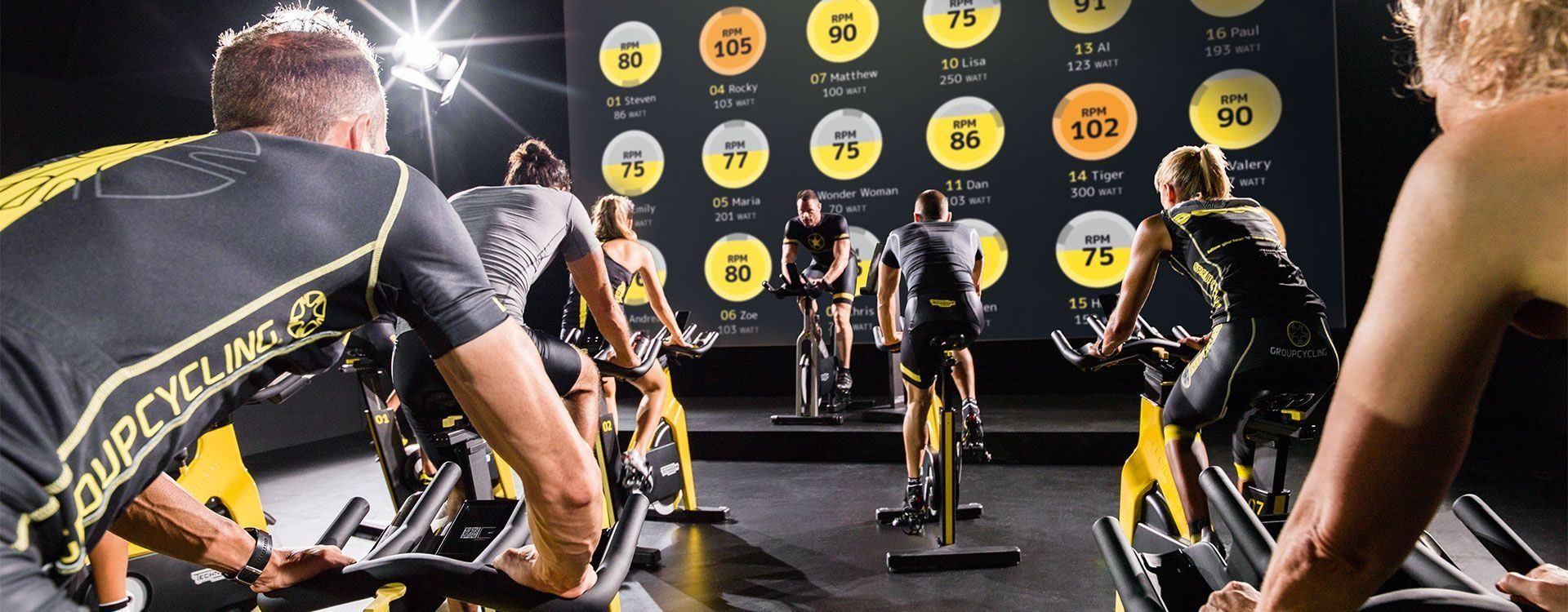 GROUP CYCLE CLASS