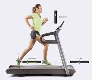 Technogym MyRun Running Rate indeks